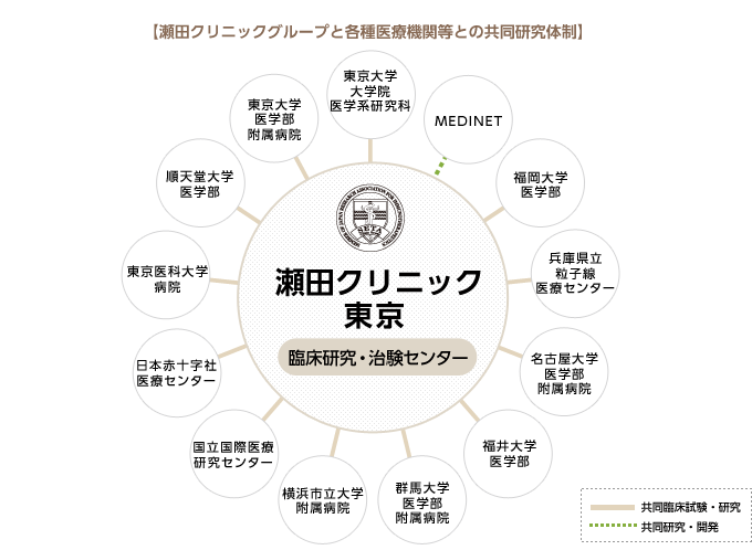 researchgram